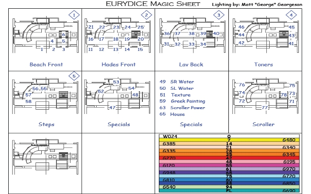 Eurydice Magic Sheet
